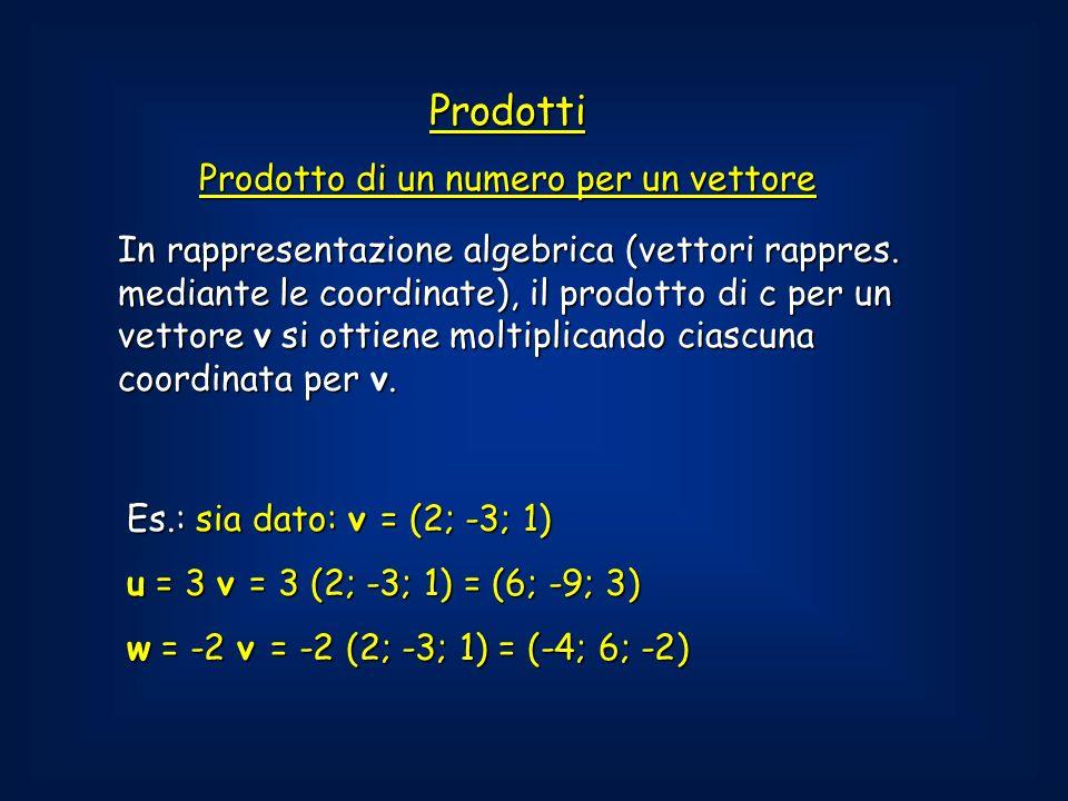 In rappresentazione algebrica (vettori rappres.