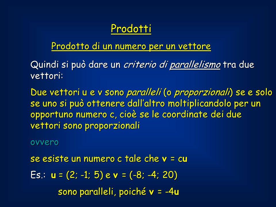 Quindi si può dare un criterio di parallelismo tra due vettori: Prodotti Prodotto di un numero per un vettore Due vettori u e v sono paralleli (o proporzionali) se e solo se uno si può ottenere dallaltro moltiplicandolo per un opportuno numero c, cioè se le coordinate dei due vettori sono proporzionali ovvero se esiste un numero c tale che v = cu Es.: u = (2; -1; 5) e v = (-8; -4; 20) sono paralleli, poiché v = -4u sono paralleli, poiché v = -4u