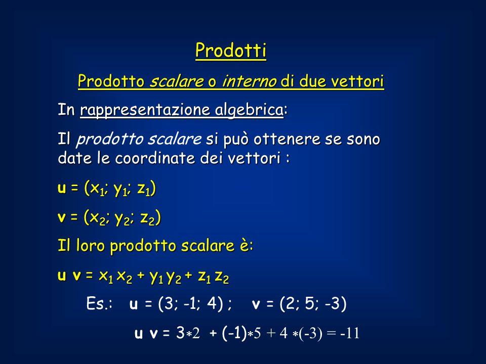 Prodotti Prodotto scalare o interno di due vettori In rappresentazione algebrica: Il si può ottenere se sono date le coordinate dei vettori : Il prodotto scalare si può ottenere se sono date le coordinate dei vettori : u = (x 1 ; y 1 ; z 1 ) v = (x 2 ; y 2 ; z 2 ) Il loro prodotto scalare è: u v = x 1 x 2 + y 1 y 2 + z 1 z 2 Es.: u = (3; -1; 4) ; v = (2; 5; -3) u v = 3 2 + (-1) 5 + 4 (-3) = -11