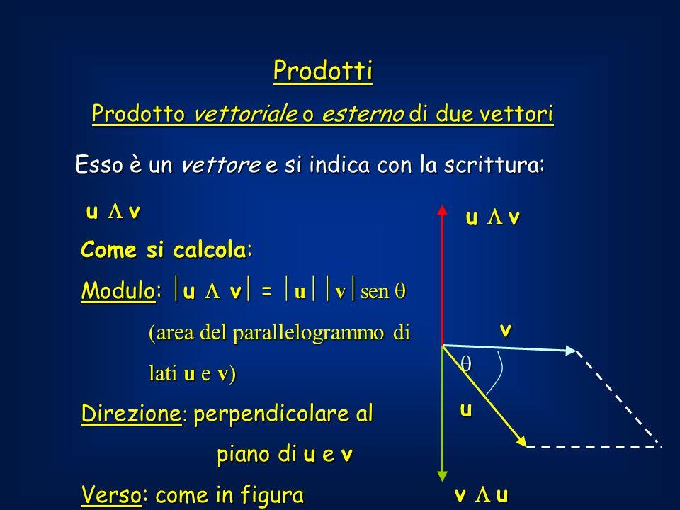 Esso è un vettore e si indica con la scrittura: Prodotti Prodotto vettoriale o esterno di due vettori Come si calcola: Modulo: u v = u v sen Modulo: u v = u v sen (area del parallelogrammo di lati u e v) Direzione : perpendicolare al piano di u e v Verso: come in figura u u v v v u
