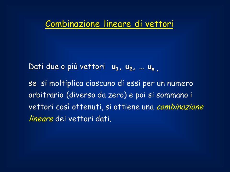 Combinazione lineare di vettori Dati due o più vettori u 1, u 2, … u n, se se si moltiplica ciascuno di essi per un numero arbitrario (diverso da zero) e poi si sommano i vettori così ottenuti, si ottiene una combinazione lineare dei vettori dati.