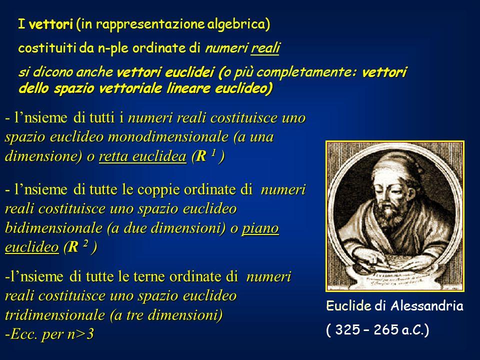 vettori I vettori (in rappresentazione algebrica) costituiti da n-ple ordinate di numeri reali vettori euclidei (: vettori dello spazio vettoriale lineare euclideo) si dicono anche vettori euclidei (o più completamente: vettori dello spazio vettoriale lineare euclideo) Euclide di Alessandria ( 325 – 265 a.C.) tutti i numeri reali costituisce uno spazio euclideo monodimensionale (a una dimensione) o retta euclidea (R 1 ) - lnsieme di tutti i numeri reali costituisce uno spazio euclideo monodimensionale (a una dimensione) o retta euclidea (R 1 ) tutte le coppie ordinate di numeri reali costituisce uno spazio euclideo bidimensionale (a due dimensioni) o piano euclideo (R 2 ) - lnsieme di tutte le coppie ordinate di numeri reali costituisce uno spazio euclideo bidimensionale (a due dimensioni) o piano euclideo (R 2 ) tutte le terne ordinate di numeri reali costituisce uno spazio euclideo tridimensionale (a tre dimensioni) -lnsieme di tutte le terne ordinate di numeri reali costituisce uno spazio euclideo tridimensionale (a tre dimensioni) -Ecc.