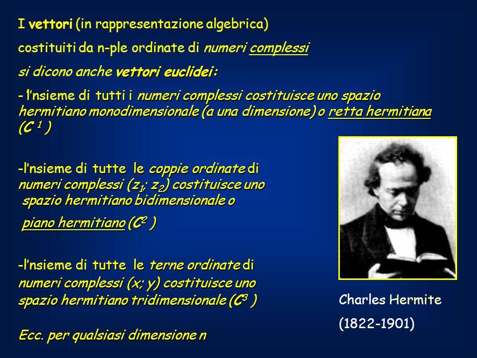 vettori I vettori (in rappresentazione algebrica) costituiti da n-ple ordinate di numeri complessi vettori euclidei: si dicono anche vettori euclidei: - tutti i numeri complessi costituisce uno spazio hermitiano monodimensionale (a una dimensione) o retta hermitiana (C 1 ) -lnsieme di tutti i numeri complessi costituisce uno spazio hermitiano monodimensionale (a una dimensione) o retta hermitiana (C 1 ) tutte le coppie ordinate di -lnsieme di tutte le coppie ordinate di numeri complessi (z 1 ; z 2 ) costituisce uno spazio hermitiano bidimensionale o spazio hermitiano bidimensionale o piano hermitiano (C 2 ) piano hermitiano (C 2 ) tutte le terne ordinate di -lnsieme di tutte le terne ordinate di numeri complessi (x; y) costituisce uno spazio hermitiano tridimensionale (C 3 ) Ecc.