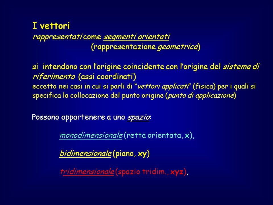 vettori I vettori rappresentati come segmenti orientati (rappresentazione geometrica) si intendono con lorigine coincidente con lorigine del sistema d