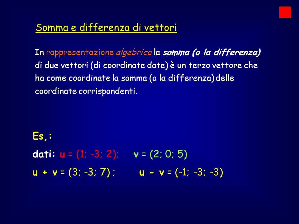 Somma e differenza di vettori In rappresentazione algebrica la somma (o la differenza) di due vettori (di coordinate date) è un terzo vettore che ha c