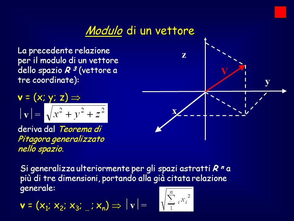 Modulo di un vettore V x y z La precedente relazione per il modulo di un vettore dello spazio R 3 (vettore a tre coordinate): v = (x; y; z) v = (x; y;