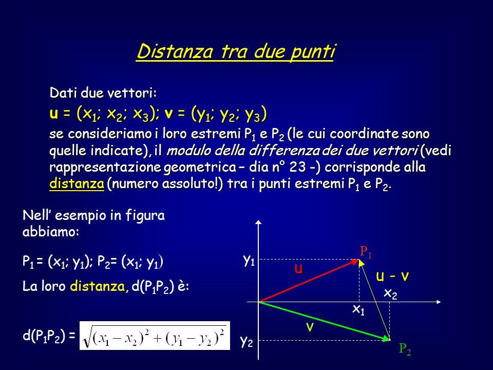Dati due vettori: u = (x 1 ; x 2 ; x 3 ); v = (y 1 ; y 2 ; y 3 ) se consideriamo i loro estremi P 1 e P 2 (le cui coordinate sono quelle indicate), il