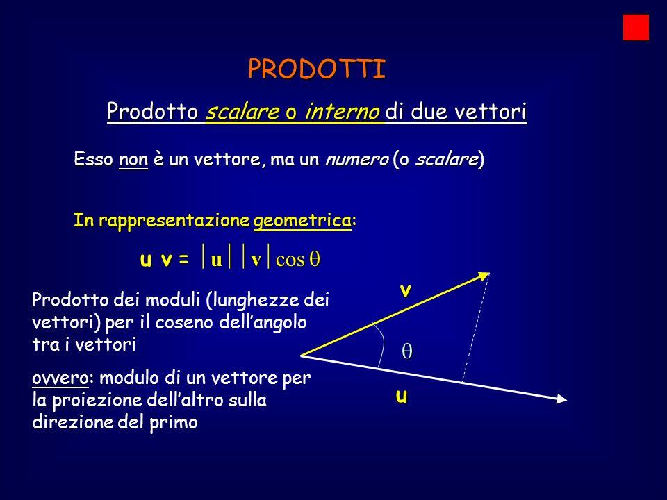Esso non è un vettore, ma un numero (o scalare) PRODOTTI Prodotto scalare o interno di due vettori In rappresentazione geometrica: u v = u v cos u v =