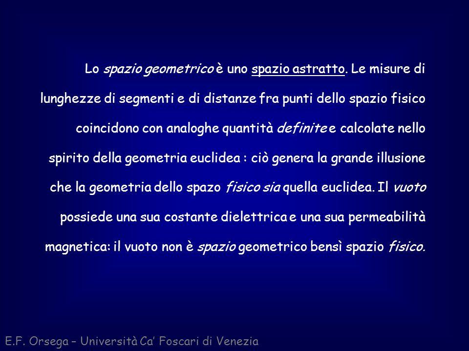E.F. Orsega – Università Ca Foscari di Venezia Lo spazio geometrico è uno spazio astratto. Le misure di lunghezze di segmenti e di distanze fra punti