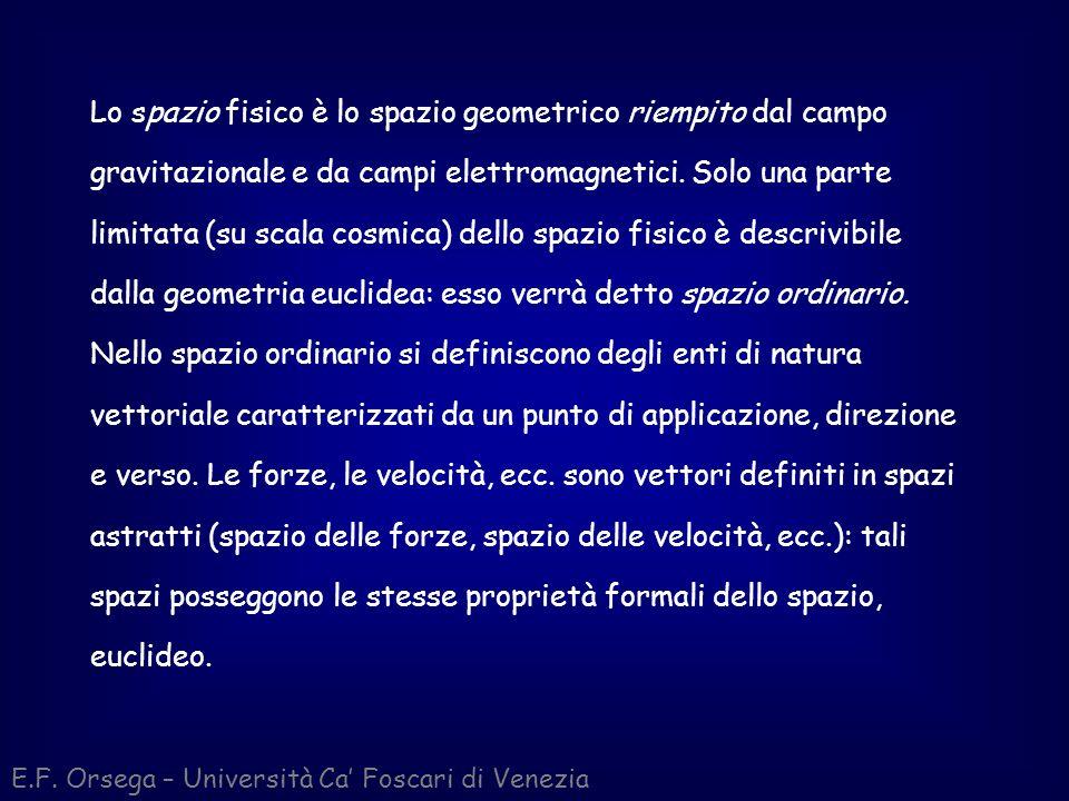 E.F. Orsega – Università Ca Foscari di Venezia Lo spazio fisico è lo spazio geometrico riempito dal campo gravitazionale e da campi elettromagnetici.