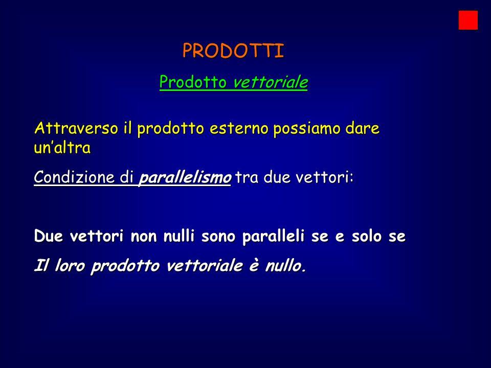 PRODOTTI Prodotto vettoriale Attraverso il prodotto esterno possiamo dare unaltra Condizione di parallelismo tra due vettori: Due vettori non nulli so