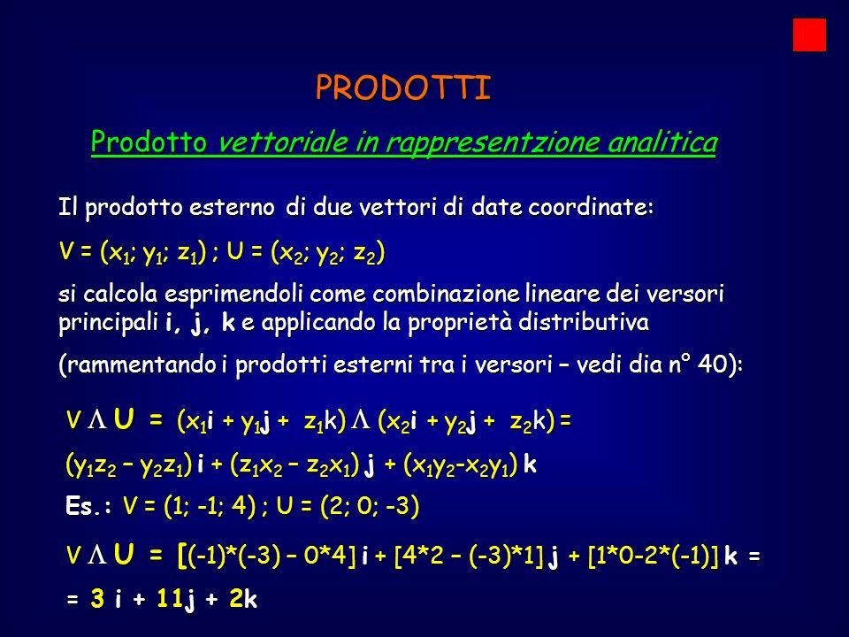 PRODOTTI Prodotto vettoriale in rappresentzione analitica Il prodotto esterno di due vettori di date coordinate: V = (x 1 ; y 1 ; z 1 ) ; U = (x 2 ; y