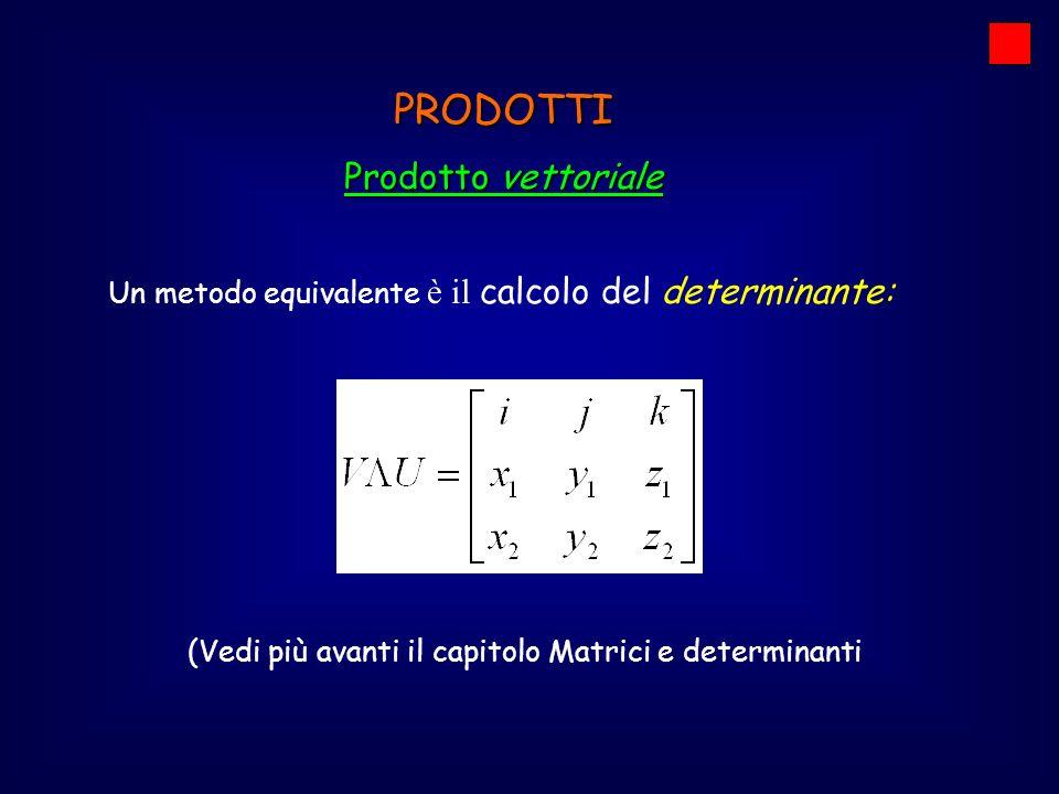 PRODOTTI Prodotto vettoriale Un metodo equivalente è il calcolo del determinante: (Vedi più avanti il capitolo Matrici e determinanti