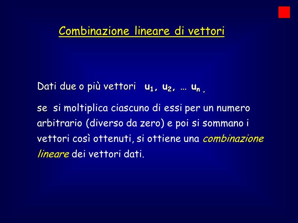 Combinazione lineare di vettori Dati due o più vettori u 1, u 2, … u n, se se si moltiplica ciascuno di essi per un numero arbitrario (diverso da zero