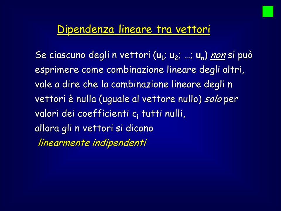 Dipendenza lineare tra vettori Se ciascuno degli n vettori (u 1 ; u 2 ; …; u n ) non si può esprimere come combinazione lineare degli altri, vale a di