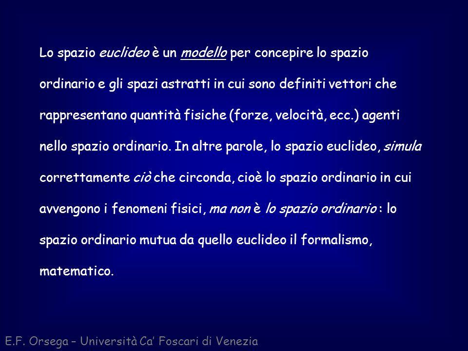 E.F. Orsega – Università Ca Foscari di Venezia Lo spazio euclideo è un modello per concepire lo spazio ordinario e gli spazi astratti in cui sono defi