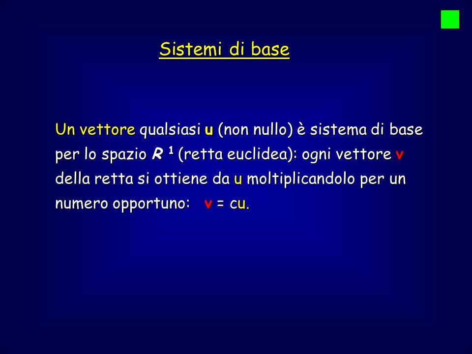 Sistemi di base Un vettore qualsiasi u (non nullo) è sistema di base per lo spazio R 1 (retta euclidea): ogni vettore v della retta si ottiene da u mo