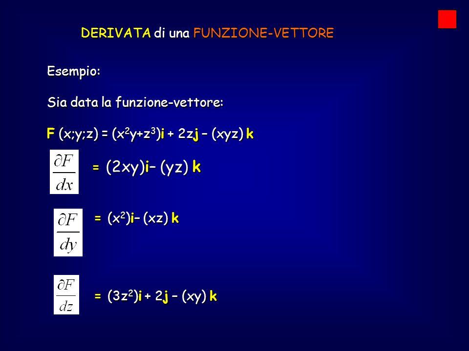 DERIVATA di una FUNZIONE-VETTORE Esempio: Sia data la funzione-vettore: F (x;y;z) = (x 2 y+z 3 )i + 2zj – (xyz) k = (2xy)i– (yz) k = (2xy)i– (yz) k =