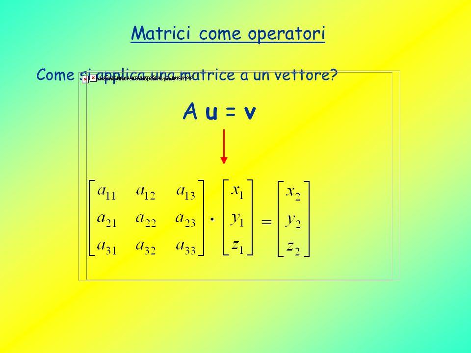 Matrici come operatori Come si applica una matrice a un vettore? A u = v. =