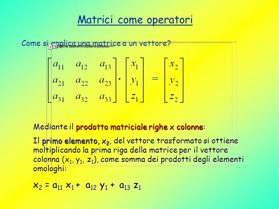 Matrici come operatori Come si applica una matrice a un vettore?. = Mediante il prodotto matriciale righe x colonne: Il primo elemento, x 2, del vetto