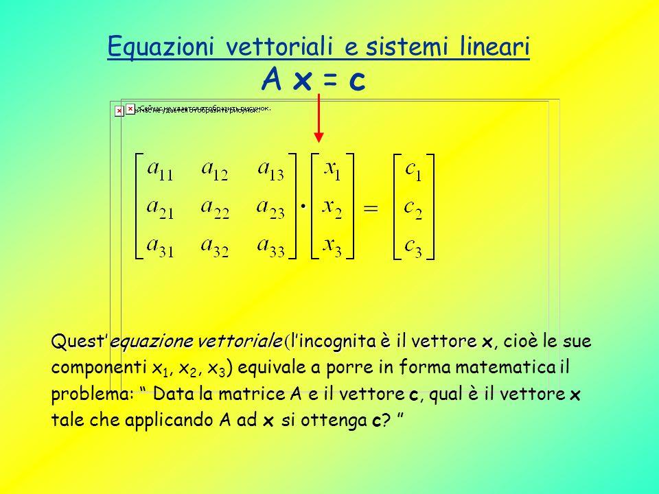 Equazioni vettoriali e sistemi lineari A x = c. = Questequazione vettoriale ( lincognita è il vettore x Questequazione vettoriale ( lincognita è il ve