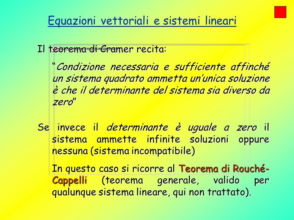 Equazioni vettoriali e sistemi lineari Se il sistema quadrato è (tutti i termini noti c 1, c 2, c 3 nulli): Se il sistema quadrato è omogeneo (tutti i termini noti c 1, c 2, c 3 nulli): [Si ricorda che ogni sistema omogeneo ammette sempre almeno la soluzione banale o nulla (0; 0; 0)] 1.- Se il sistema omogeneo è di Cramer (det(A) 0) allora esso ammette solo la soluzione banale.