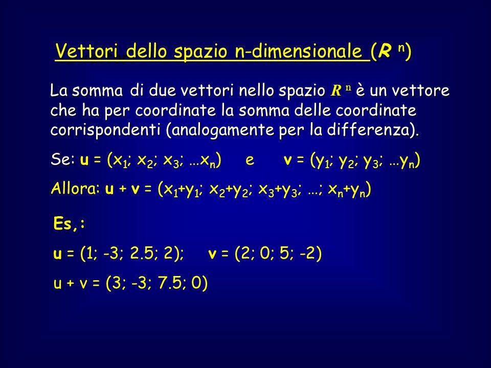 Dato il vettore v, il suo modulo v è la lunghezza, in valore assoluto, del segmento orientato che rappresenta il vettore (fino a tre dimensioni - spazio R 3 ) Se un vettore è dato mediante le sue coordinate: v = (x; y; z) v = Lespressione sotto radice (x 2 + y 2 + z 2 ) è anche detta norma del vettore v.