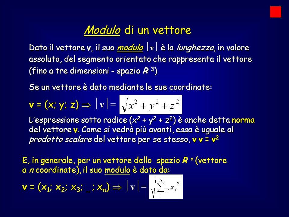 Dato il vettore v sul piano (spazio R 2 ), definito analiticamente da due coordinate, v = (x;y), il suo modulo v è dato da : v = v = Modulo di un vettore v x y Esso deriva dallapplicazione del Teorema di Pitagora nella rappresentazione geometrica, come facilmente si desume dalla figura