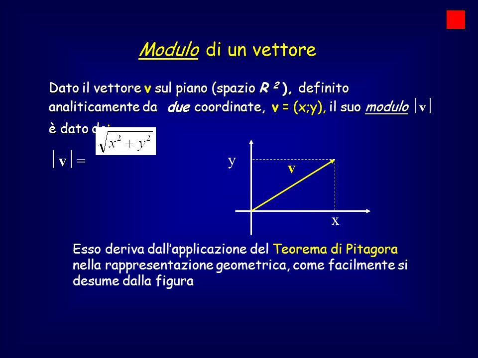 Modulo di un vettore V x y z La precedente relazione per il modulo di un vettore dello spazio R 3 (vettore a tre coordinate): v = (x; y; z) v = (x; y; z) v = v = deriva dal Teorema di Pitagora generalizzato nello spazio.