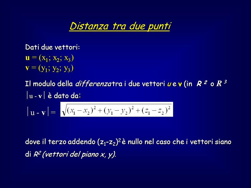 Dati due vettori: u = (x 1 ; x 2 ; x 3 ); v = (y 1 ; y 2 ; y 3 ) se consideriamo i loro estremi P 1 e P 2 (le cui coordinate sono quelle indicate), il modulo della differenza dei due vettori (vedi rappresentazione geometrica – dia n° 23 -) corrisponde alla distanza (numero assoluto!) tra i punti estremi P 1 e P 2.