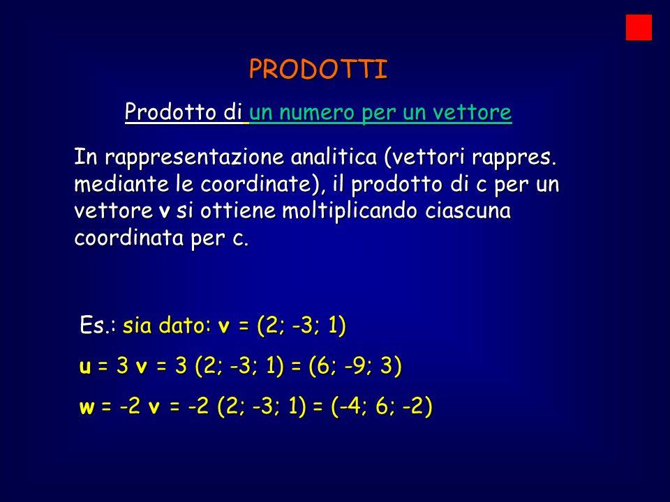 Quindi si può dare un criterio di parallelismo tra due vettori: PRODOTTI Prodotto di un numero per un vettore Due vettori u e v (non nulli) sono paralleli (o proporzionali) se e solo se uno di essi si può ottenere dallaltro moltiplicandolo per un opportuno numero c, cioè se le coordinate dei due vettori sono proporzionali Ovvero: u || v se esiste un numero c tale che v = cu Es.: u = (2; -1; 5) e v = (-8; -4; -20) sono paralleli, poiché v = -4u sono paralleli, poiché v = -4u Le coordinate di u e v risultano proporzionali (è costante il rapporto tra le coordinate corrispondenti: 2/(-8) = -1/(-4) = 5/(-20) = -4