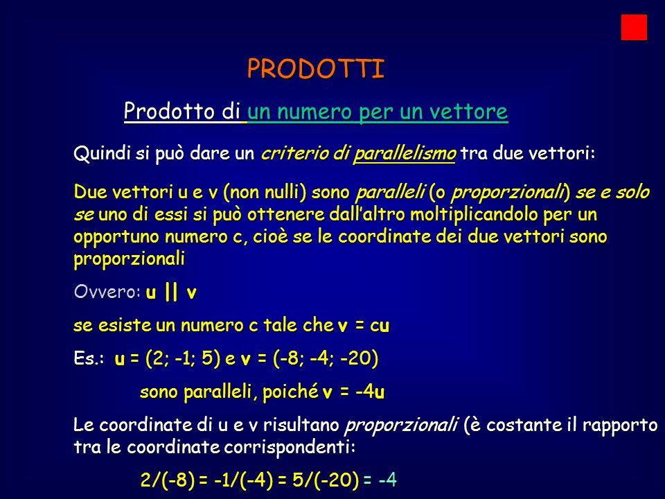 Esso non è un vettore, ma un numero (o scalare) PRODOTTI Prodotto scalare o interno di due vettori In rappresentazione geometrica: u v = u v cos u v = u v cos u v Prodotto dei moduli (lunghezze dei vettori) per il coseno dellangolo tra i vettori ovvero: modulo di un vettore per la proiezione dellaltro sulla direzione del primo