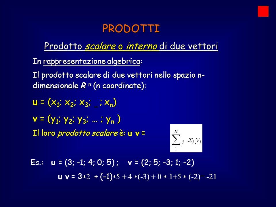 PRODOTTI Prodotto scalare o interno di due vettori Attraverso il prodotto scalare possiamo dare la: Condizione di perpendicolarità tra due vettori : Due vettori (siano u e v) non nulli sono perpendicolari (o ortogonali) se e solo se Il loro prodotto scalare è nullo (uv=0) Es.: u = (3; -1; -1); v = (2; 5; 1) u v = 3 2 + (-1) 5 + (-1) (1) = 0 ; i due vettori sono perpendicolari