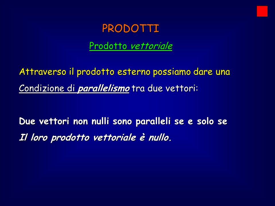 PRODOTTI Prodotto vettoriale Due vettori non nulli sono paralleli se e solo se Il loro prodotto vettoriale è nullo.