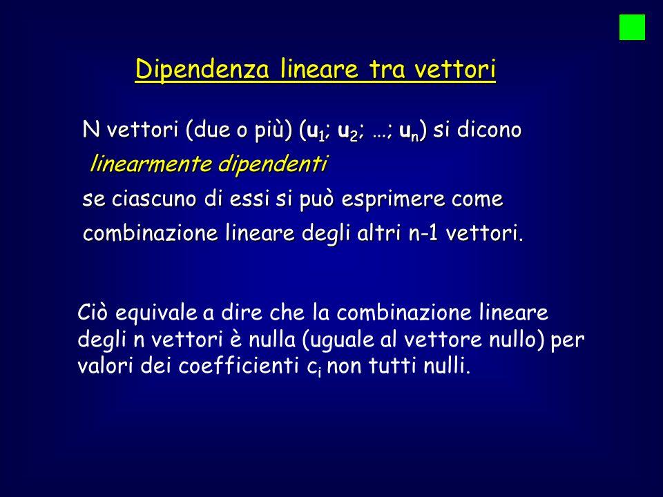 Dipendenza lineare tra vettori Se ciascuno degli n vettori (u 1 ; u 2 ; …; u n ) non si può esprimere come combinazione lineare degli altri, vale a dire che la combinazione lineare degli n vettori è nulla (uguale al vettore nullo) solo per valori dei coefficienti c i tutti nulli, allora gli n vettori si dicono linearmente indipendenti linearmente indipendenti