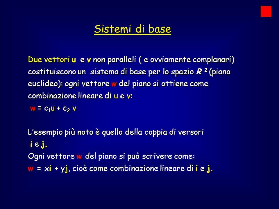 Sistemi di base Tre vettori u, v, z non complanari costituiscono un sistema di base per lo spazio R 3 (spazio tridimensionale euclideo): ogni vettore w dello spazio si ottiene come combinazione lineare di u, v z: Tre vettori u, v, z non complanari costituiscono un sistema di base per lo spazio R 3 (spazio tridimensionale euclideo): ogni vettore w dello spazio si ottiene come combinazione lineare di u, v e z: w = c 1 u + c 2 v + c 3 z w = c 1 u + c 2 v + c 3 z Lesempio più noto è quello della terna di versori i, j e k.