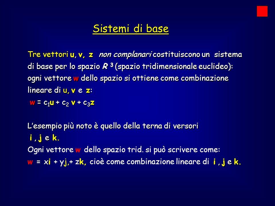 Sistemi di base Ci sono quindi due modi per indicare un vettore in rappresentazione analitica: 1)Specificando la terna delle sue coordinate: v = (x:y;z) 2)Scrivendolo come combinazione lineare dei versori principali: v = xi + yj,+ zk, Es.: v = (-1; 5; 2) v v = -i + 5j,+ 2k, W = (0; 1; -6) W = j - 6k Il secondo modo è particolarmente utile per calcolare i prodotti scalare e vettoriale in rappresentazione analitica