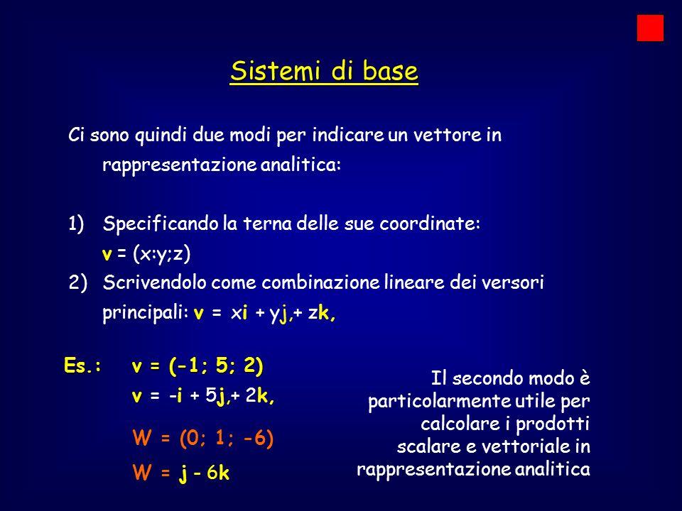 vettori vettori euclidei I vettori (in rappresentazione algebrica) costituiti da n-ple ordinate di numeri reali si dicono anche vettori euclidei (: vettori dello spazio vettoriale lineare – SVL - euclideo) (o più completamente: vettori dello spazio vettoriale lineare – SVL - euclideo) Euclide di Alessandria ( 325 – 265 a.C.) tutti i numeri reali costituisce uno spazio euclideo monodimensionale (a una dimensione) o retta euclidea (R 1 ) - linsieme di tutti i numeri reali costituisce uno spazio euclideo monodimensionale (a una dimensione) o retta euclidea (R 1 ) tutte le coppie ordinate di numeri reali costituisce uno -linsieme di tutte le coppie ordinate di numeri reali costituisce uno spazio euclideo bidimensionale (a due dimensioni) o piano euclideo (R 2 ) tutte le terne ordinate di numeri reali costituisce uno spazio euclideo tridimensionale (a tre dimensioni) -linsieme di tutte le terne ordinate di numeri reali costituisce uno spazio euclideo tridimensionale (a tre dimensioni) -Ecc.
