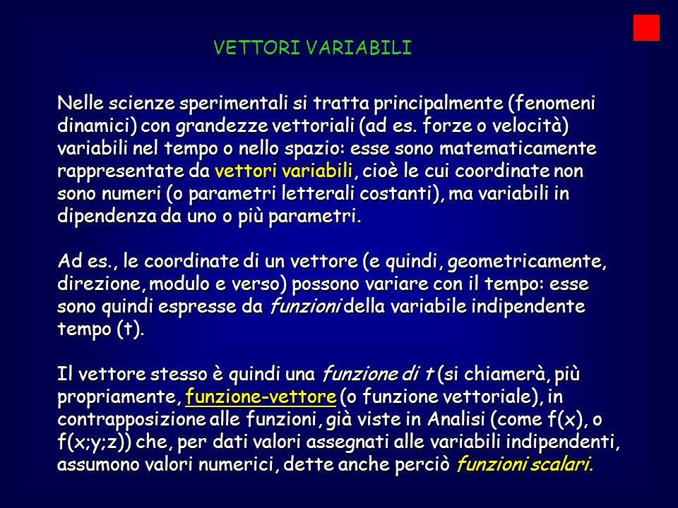 VETTORI VARIABILI Esprimeremo un vettore u dipendente, ad es., da una variabile t con la scrittura: u(t) = x(t)i + y(t)j + z(t)k Es.: 1) u(t) = ti –(2t+1)j + 2tk oppure: 2) v(t) = -i +ln(t)j + 2k Nel primo caso tutte e tre le coordinate sono variabili in funzione di t; in termini più sintetici potremmo scrivere il vettore come: u(t) = (t; –(2t+1); 2t),.