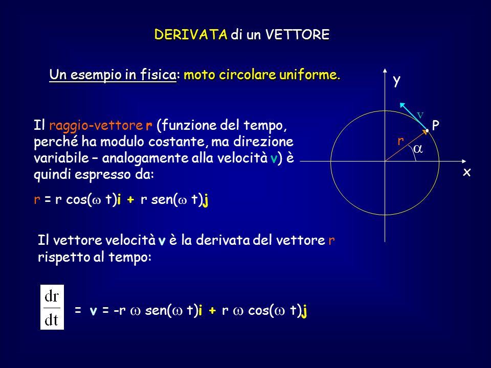 DERIVATA di un VETTORE y x r v P Calcolando il prodotto scalare r v (somma dei prodotti delle coordinate corrispondenti) si trova che esso è nullo per ogni valore di t e quindi che i vettori r e v sono in ogni istante perpendicolari tra loro: il vettore velocità è quindi sempre tangente alla circonferenza nel punto P.
