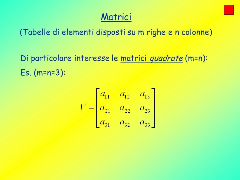 Matrici Un vettore a n componenti (coordinate), cioè appartenente allo spazio R n, si può rappresentare come una matrice a n righe e una colonna (detta anche vettore colonna) Es.: il vettore u = (3; -2; 1) come: