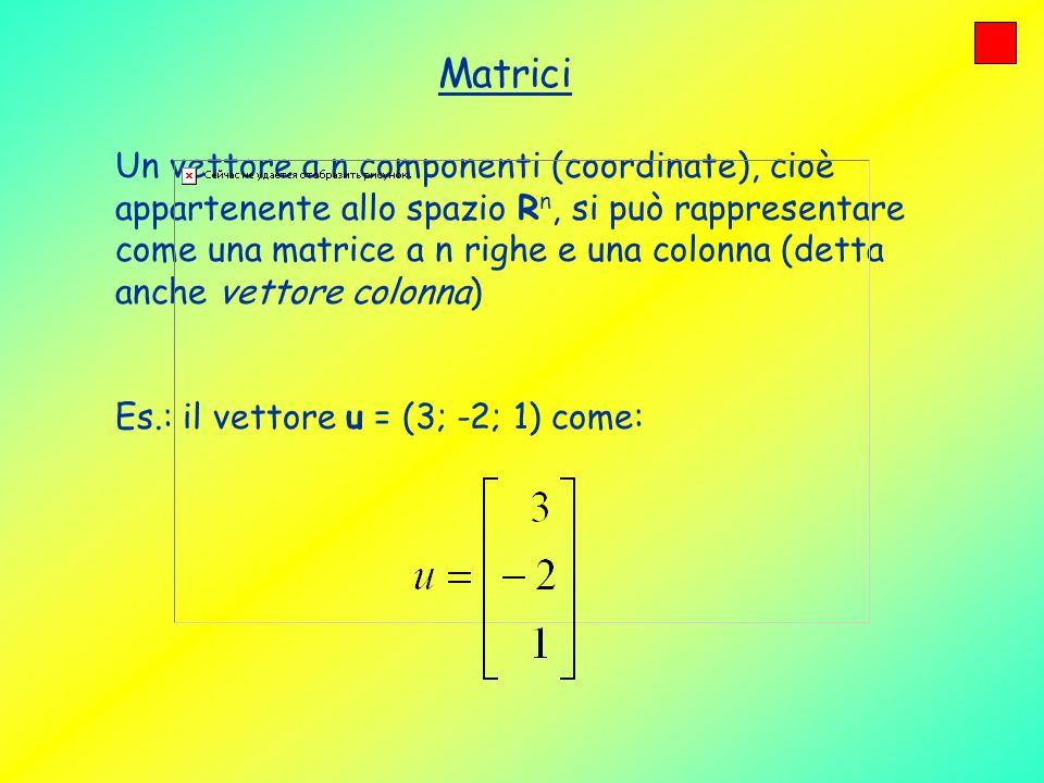 Matrici come operatori Come si applica una matrice a un vettore.