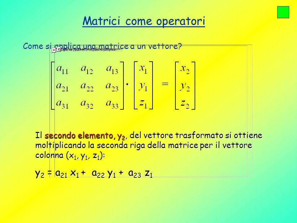 Matrici come operatori Come si applica una matrice a un vettore?.