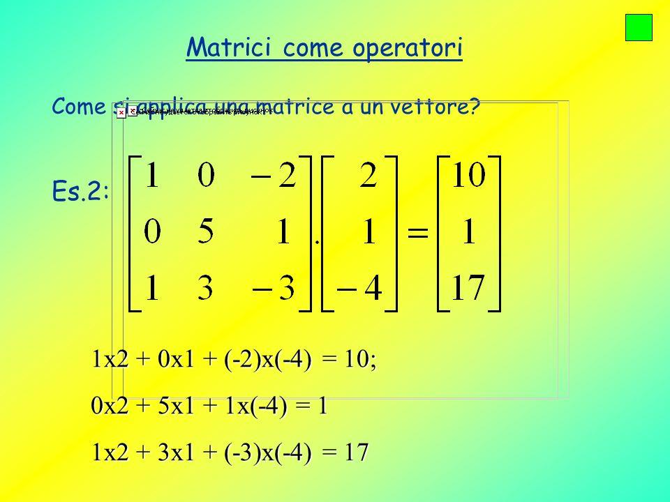 Equazioni vettoriali e sistemi lineari A x = c.