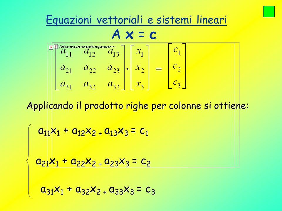 Equazioni vettoriali e sistemi lineari a 11 x 1 + a 12 x 2 + a 13 x 3 = c 1 a 21 x 1 + a 22 x 2 + a 23 x 3 = c 2 a 21 x 1 + a 22 x 2 + a 23 x 3 = c 2 a 31 x 1 + a 32 x 2 + a 33 x 3 = c 3 Lequazione vettoriale Ax = c è quindi equivalente a un sistema di equazioni lineari (= di primo grado ), o semplicemente sistema lineare nelle incognite x 1, x 2, x 3 (in questo caso il sistema è quadrato 3x3)
