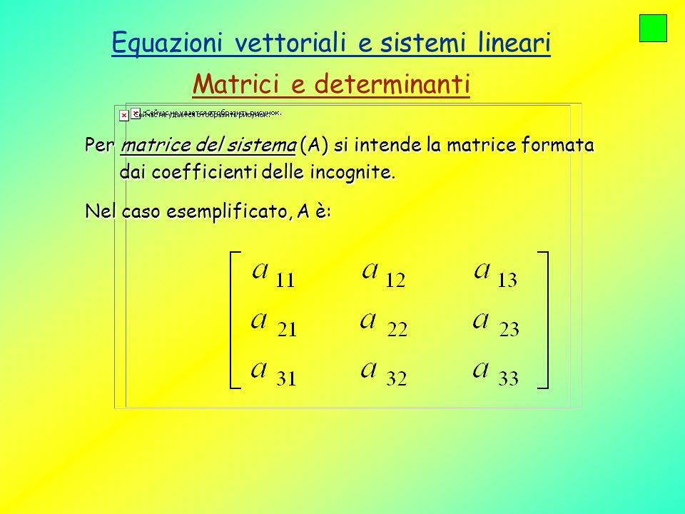 Equazioni vettoriali e sistemi lineari Il determinante - det(A) - è un numero (vedi regole per il calcolo di un determinante).