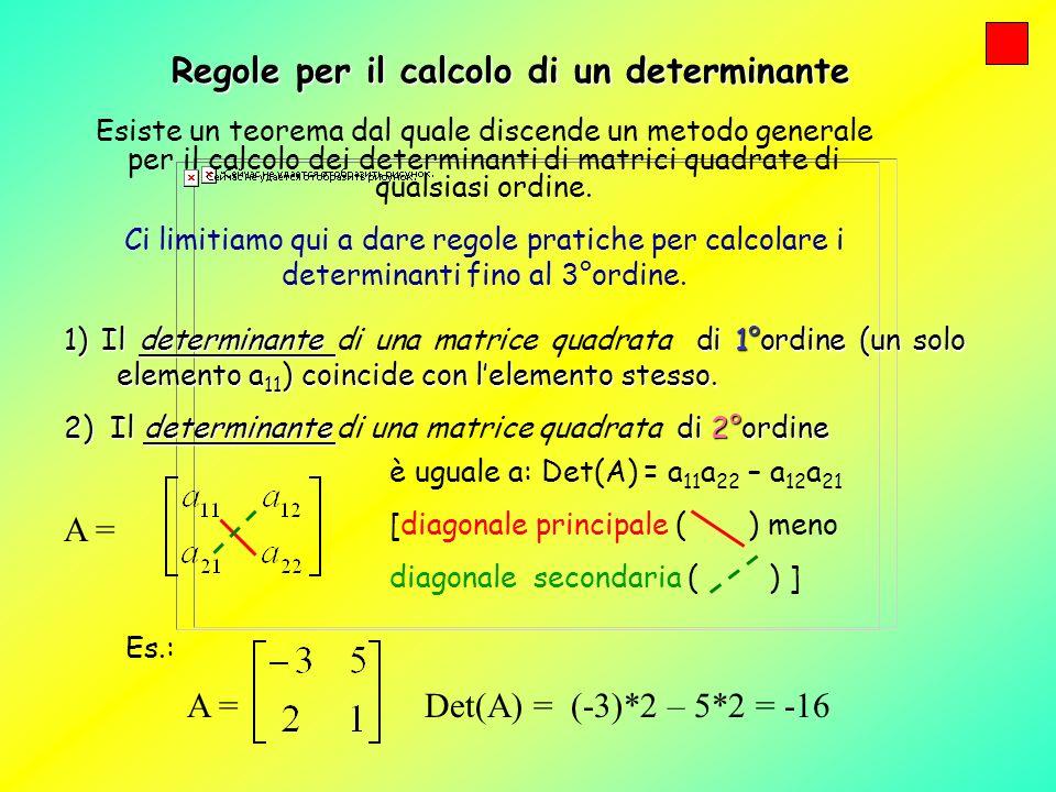 Regole per il calcolo di un determinante 3) Il determinante di 3°ordine 3) Il determinante di una matrice quadrata di 3°ordine si può calcolare con la regola di Sarrus.