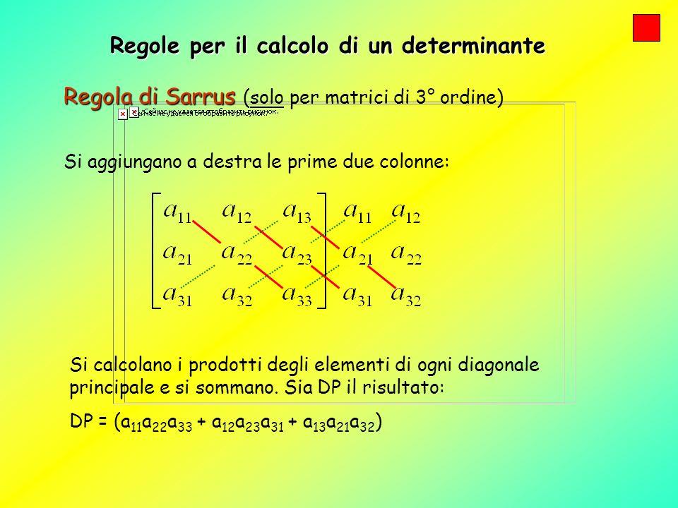 Regole per il calcolo di un determinante Regola di Sarrus Regola di Sarrus (solo per matrici di 3° ordine) Si aggiungano a destra le prime due colonne: Si calcolano ora i prodotti degli elementi di ogni diagonale secondaria e si sommano.