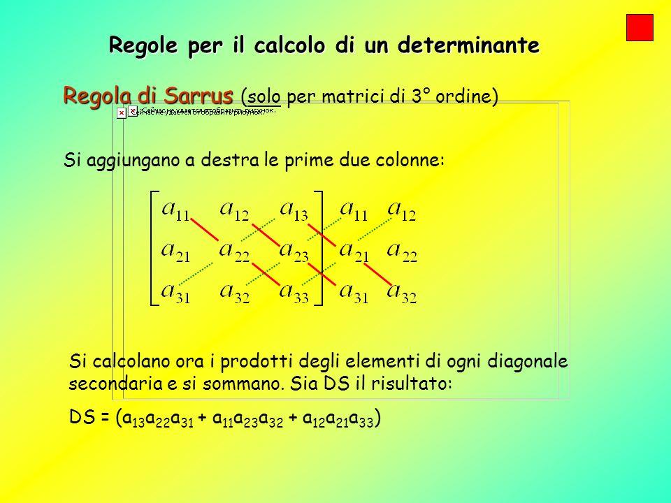 Regole per il calcolo di un determinante Regola di Sarrus Regola di Sarrus (solo per matrici di 3° ordine) Si aggiungano a destra le prime due colonne: Il determinanate della matrice data risulta: Det(A) = DP - DS