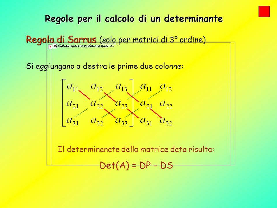 Equazioni vettoriali e sistemi lineari Johann Carl Friedrich Gauss (1777-1855) Augustin Louis Cauchy(1789-1857) Carl Gustav Jacobi(1804-1851)
